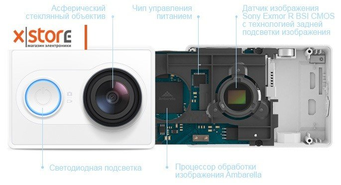 xiaomi-yi-camera-constrution.jpg